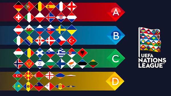Tìm hiểu về UEFA Nations League