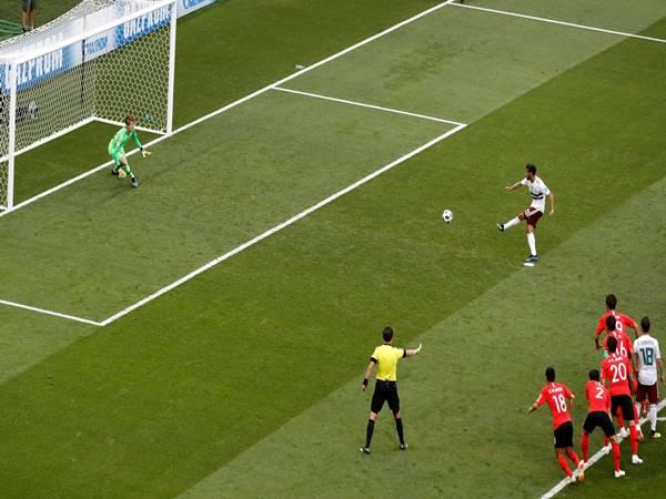 Cách thực hiện Penalty