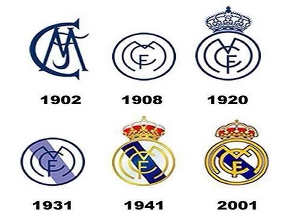 Real Madrid logo qua các giai đoạn