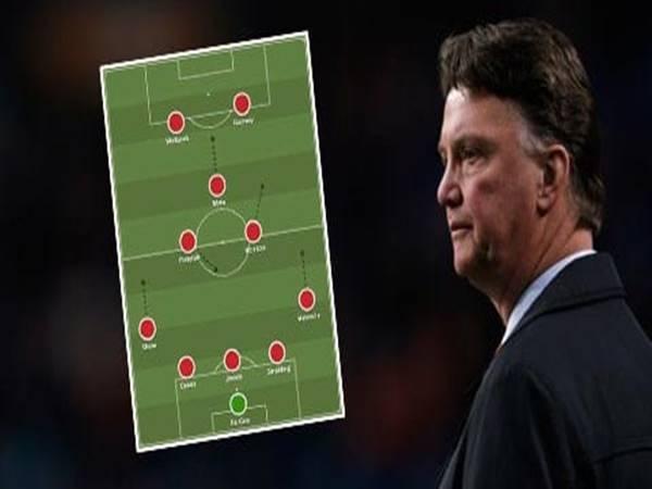 Các vị trí trong bóng đá 11 người không phải ai cũng đều biết