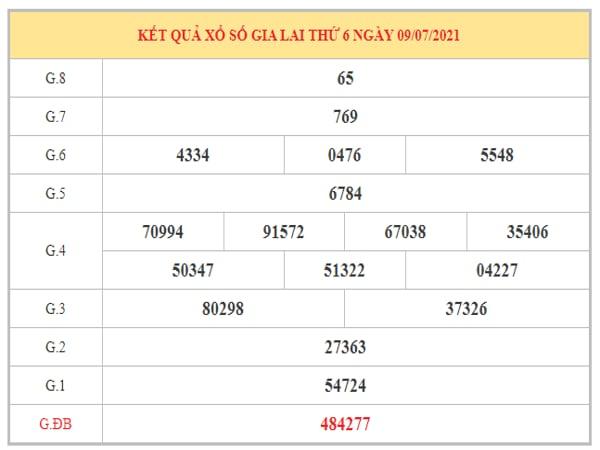 Soi cầu XSGL ngày 16/7/2021 dựa trên kết quả kì trước