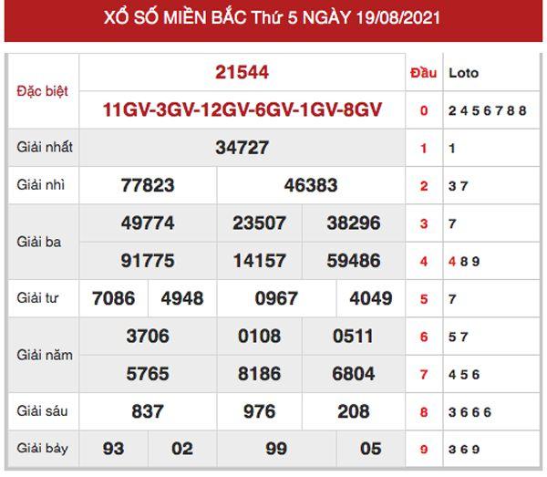 Soi cầu XSMB 20/8/2021 chốt bạch thủ lô siêu chuẩn xác