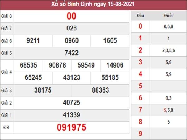Soi Cầu XSBDI 26-08-2021