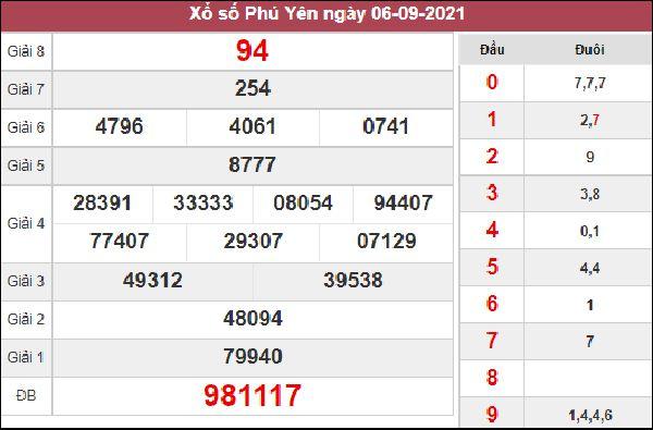 Soi cầu SXPY 13/9/2021 thứ 2 chốt số cùng siêu cao thủ
